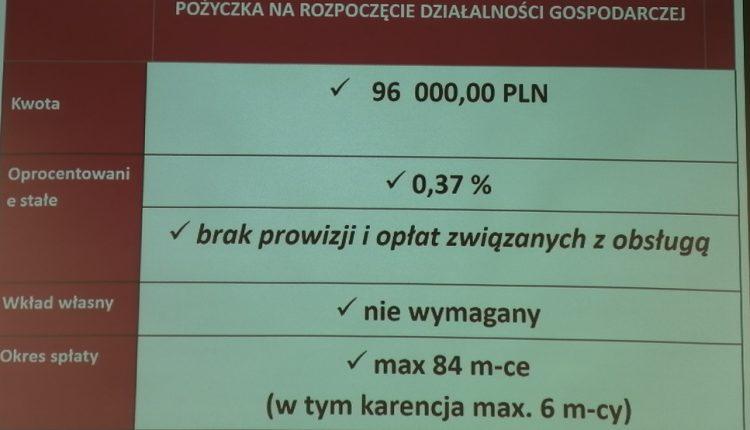 Tanie pożyczki na rozwój, nawet do miliona złotych (audio)